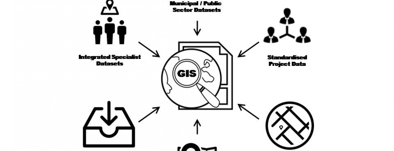 gis-report-stage-2-report-geospatial-functionality-and-applications